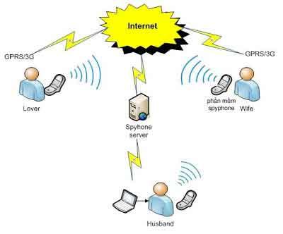 pham-mem-spyphone-1